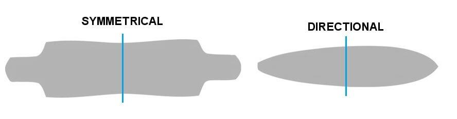 Longboard Deck Shape